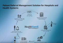 Referral Management - HealthviewX