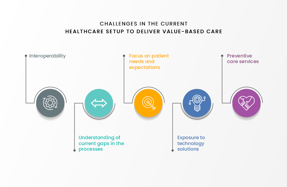 how patient mapping can help in gaining value based care