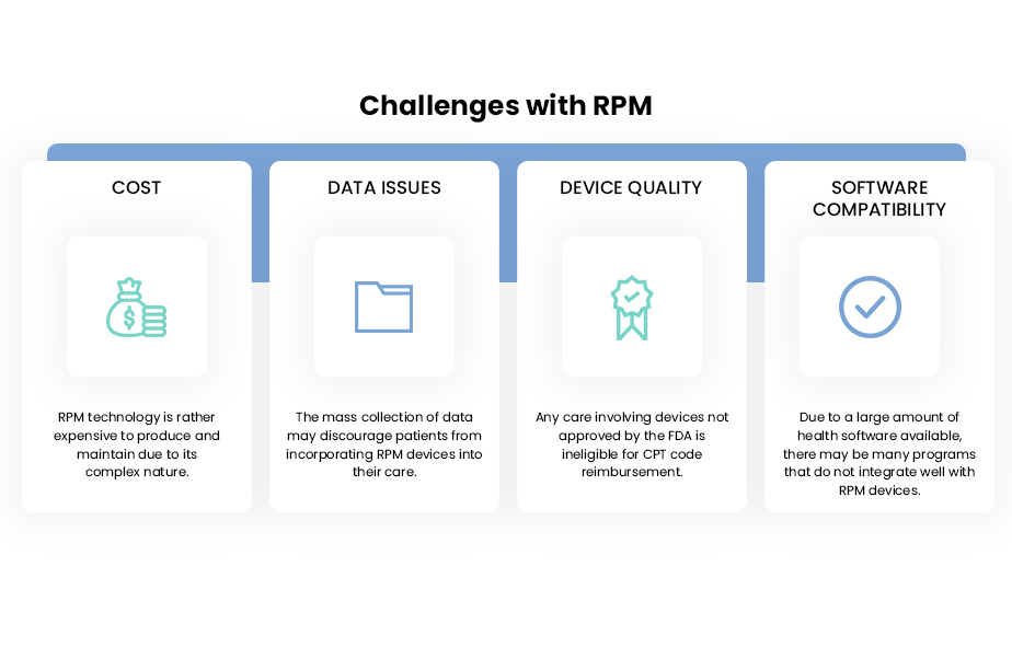 challenges in implementing remote patient monitoring